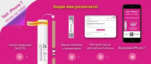 Выиграть новенький iPhone7 - это просто!